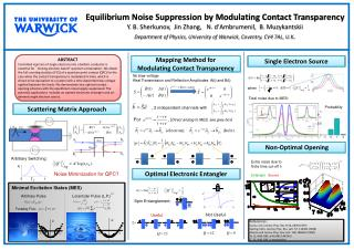 Equilibrium  Noise  Suppression by Modulating Contact Transparency