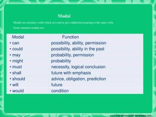 Modal Modals are auxiliary verbs which are used to give additional meaning to the main verbs.