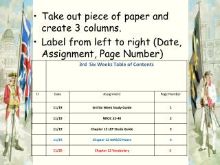 Take out piece of paper and create 3 columns.