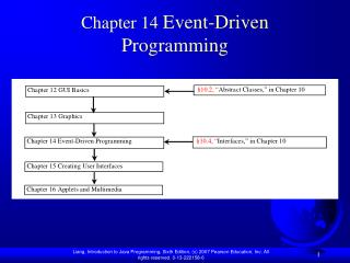 Chapter 14  Event-Driven Programming