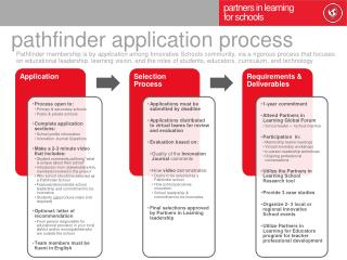 p athfinder application process