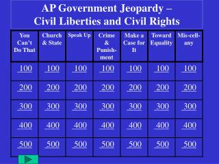 AP Government Jeopardy –  Civil Liberties and Civil Rights