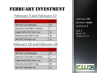 February  Investment