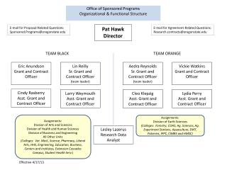 Office of Sponsored Programs Organizational & Functional Structure