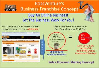 Buy An Online Business! Let The Business Work For You!