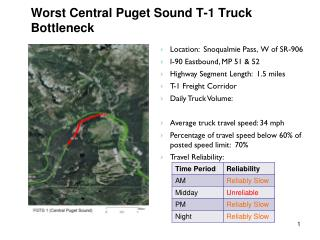 Worst Central Puget Sound T-1 Truck Bottleneck