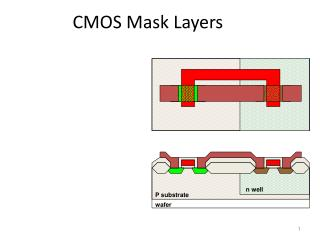 CMOS Mask Layers