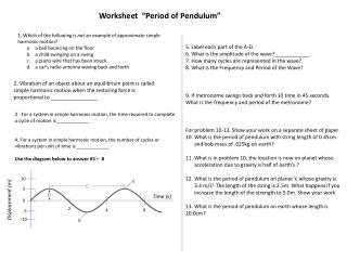 "Worksheet  ""Period of Pendulum"""