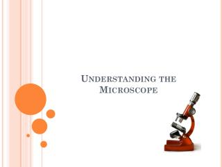 Understanding the Microscope