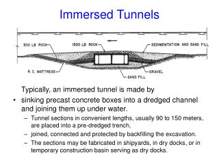 Immersed Tunnels