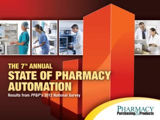 PP &P  as a  Purchasing Resource Survey Respondents Pharmacy Automation Budget