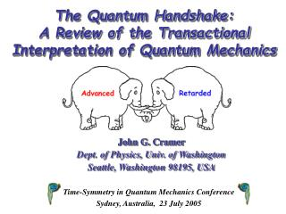 The Quantum Handshake: A Review of the Transactional Interpretation of Quantum Mechanics