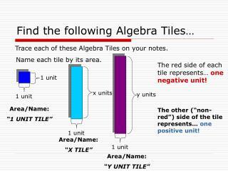 Find the following Algebra Tiles…