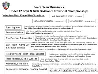 Soccer New Brunswick  Under 12 Boys & Girls Division 1 Provincial Championships