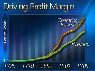 Driving Profit Margin