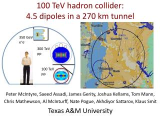 100 TeV hadron collider: 4.5 dipoles in a 270 km tunnel