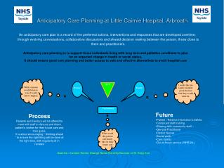 Anticipatory Care Planning at Little Cairnie Hospital, Arbroath