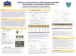 Influence of soil-urea ratio on N 2 O emissions and nitrite