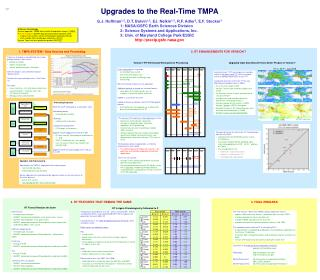 Upgrades to the Real-Time TMPA