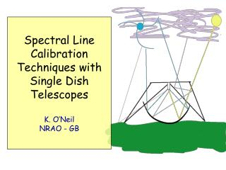 Spectral Line Calibration Techniques with Single Dish Telescopes K. O'Neil NRAO - GB