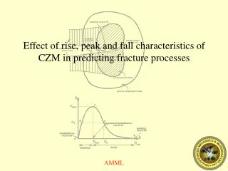 Effect of rise, peak and fall characteristics of CZM in predicting fracture processes