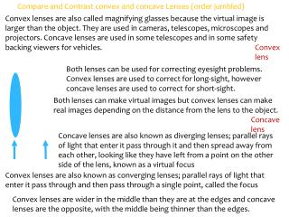 Compare and Contrast convex and concave Lenses (order jumbled)