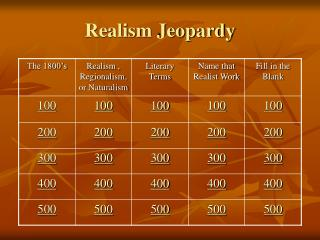 Realism Jeopardy