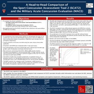 A Head-to-Head Comparison of  the  Sport Concussion Assessment Tool 2 (SCAT2)