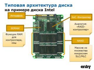 Не все SSD одинаковы: 710 vs . 320