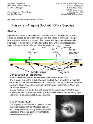 Poisson's  (Arago's) Spot with Office Supplies