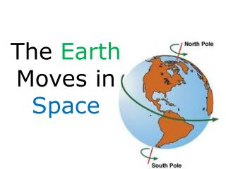 The  Earth  Moves in  Space
