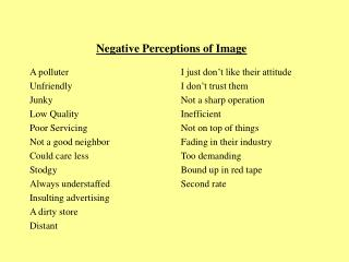Negative Perceptions of Image