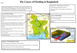The Causes of Flooding in Bangladesh