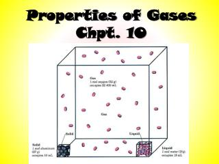 Properties of Gases Chpt. 10