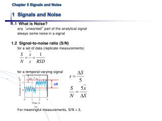 Chapter 5 Signals and Noise 1  Signals and Noise