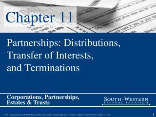 Partnerships: Distributions,  Transfer of Interests,  and Terminations