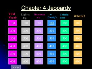 Chapter 4 Jeopardy