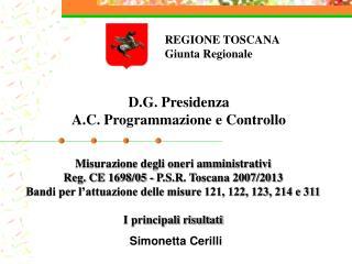Simonetta Cerilli