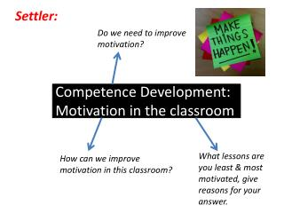 Competence Development: Motivation in the classroom