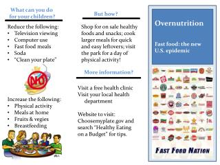 Overnutrition Fast food: the new U.S. epidemic
