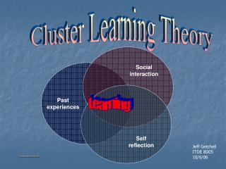 Cluster Learning Theory