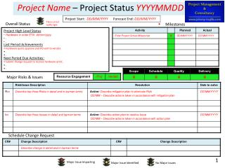 Project Name  – Project Status  YYYYMMDD
