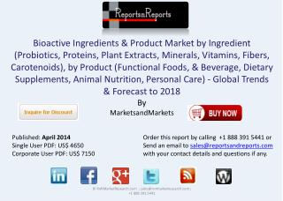 Bioactive Ingredients & Product Market by Ingredient - Forec