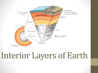 Interior Layers of Earth
