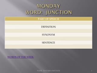 MONDAY WORD:  JUNCTION