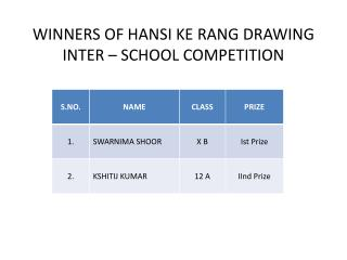 WINNERS OF HANSI KE RANG DRAWING INTER – SCHOOL COMPETITION