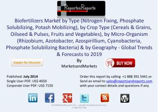 Biofertilizers Market to grow at a CAGR of 13.9% to 2019