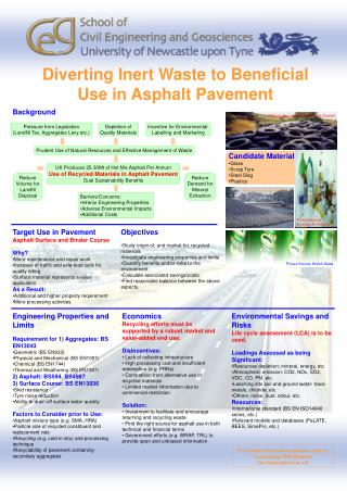 Diverting Inert Waste to Beneficial Use in Asphalt Pavement