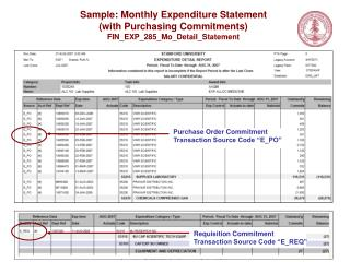 Sample: Monthly Expenditure Statement (with Purchasing Commitments)