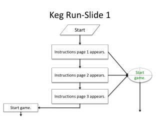 Keg Run-Slide 1